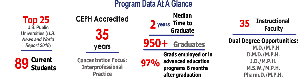 Banner with Program Statistics